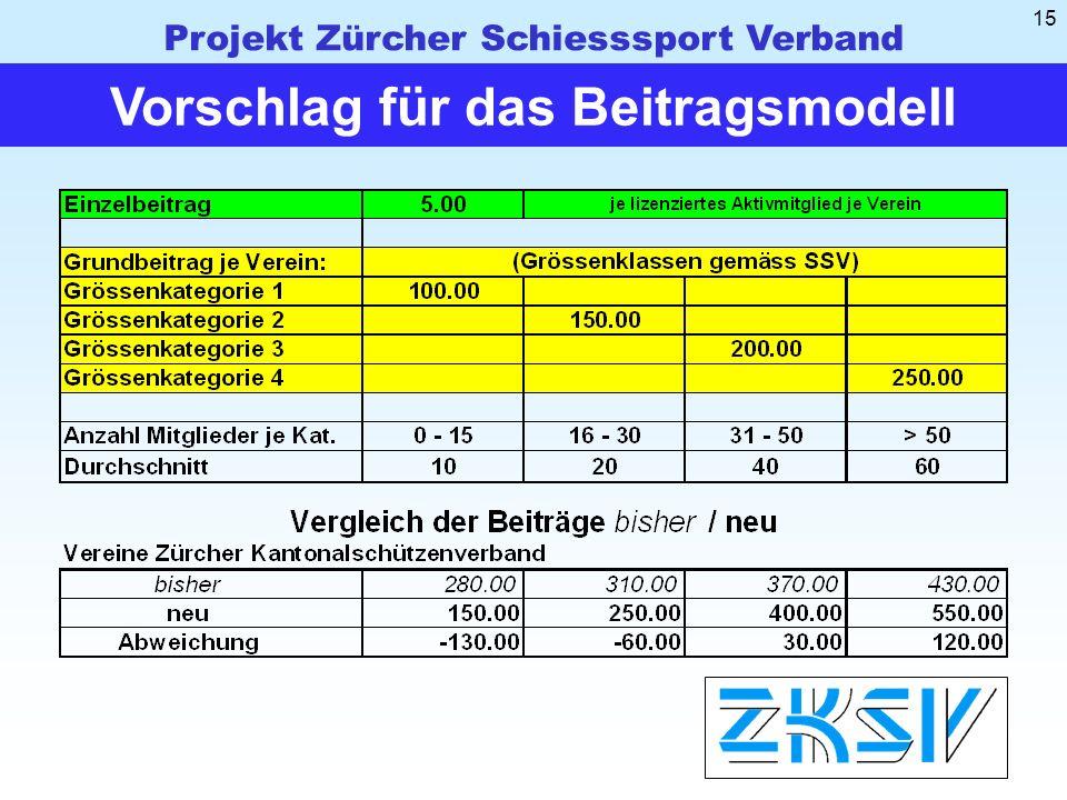 Projekt Zürcher Schiesssport Verband 15 Vorschlag für das Beitragsmodell