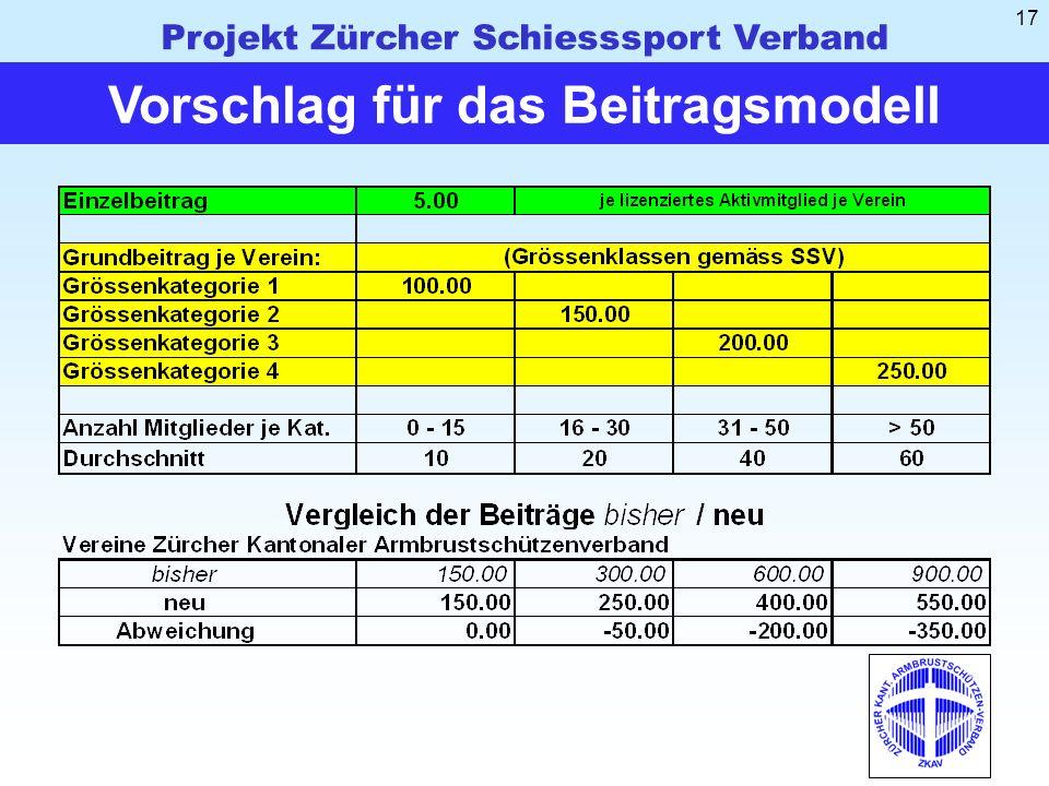 Projekt Zürcher Schiesssport Verband 17 Vorschlag für das Beitragsmodell