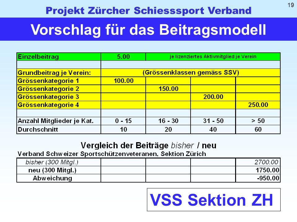Projekt Zürcher Schiesssport Verband 19 Vorschlag für das Beitragsmodell VSS Sektion ZH