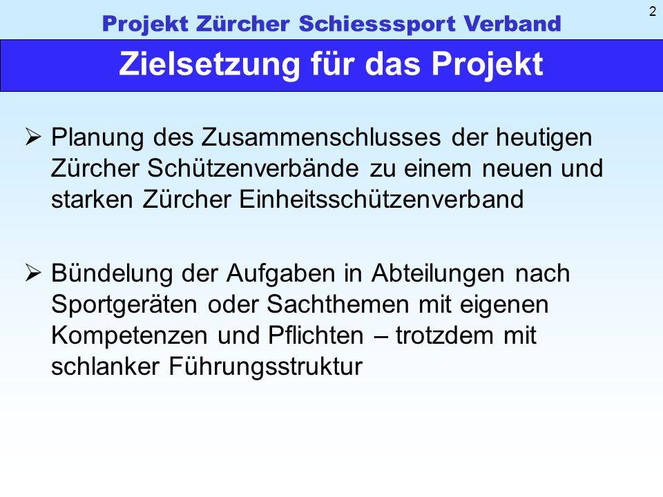 Projekt Zürcher Schiesssport Verband 23 zur Zeit in der Vernehmlassung Zürcher Sportschützenverband (ZHSV) Der Verbandsname