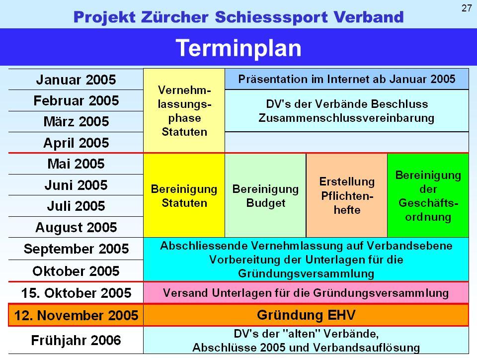Projekt Zürcher Schiesssport Verband 27 Terminplan
