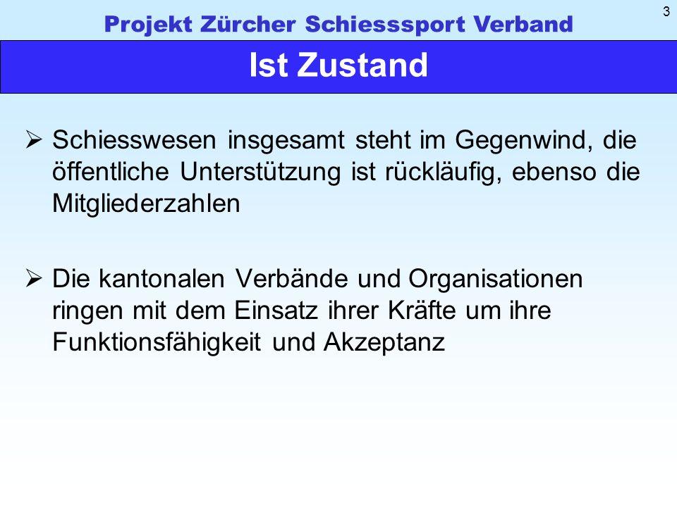 Projekt Zürcher Schiesssport Verband 24 Die Zusammenschlussvereinbarung