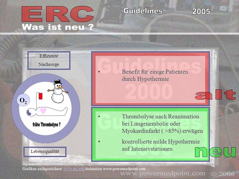 Grafiken nachgezeichnet www.erc.edu Animation www.powermedpoint.comwww.erc.edu Benefit für einige Patienten durch Hypothermie Benefit für einige Patie