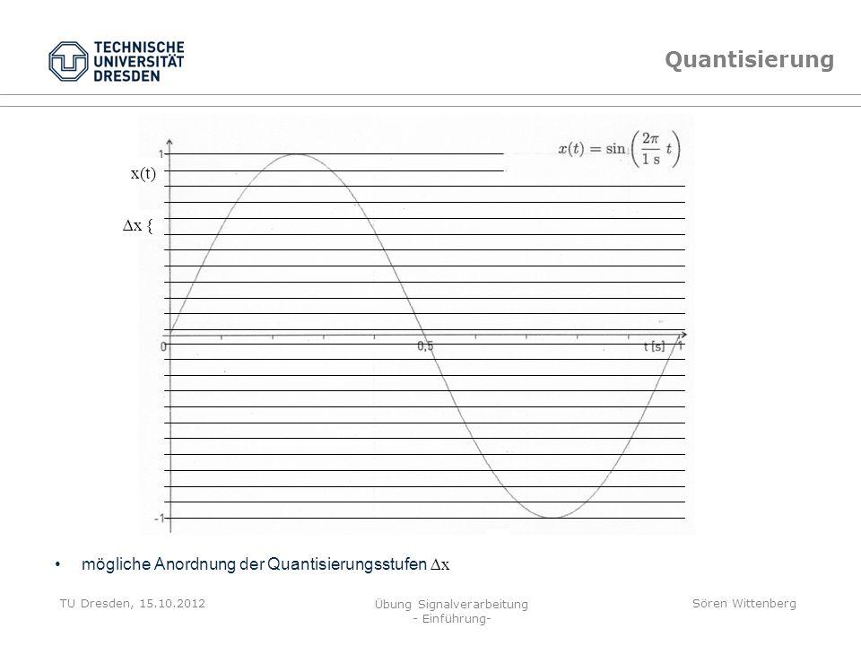 TU Dresden, 15.10.2012 Übung Signalverarbeitung - Einführung- Sören Wittenberg Quantisierung x(t) zeit- und wertkontinuierliches Signale