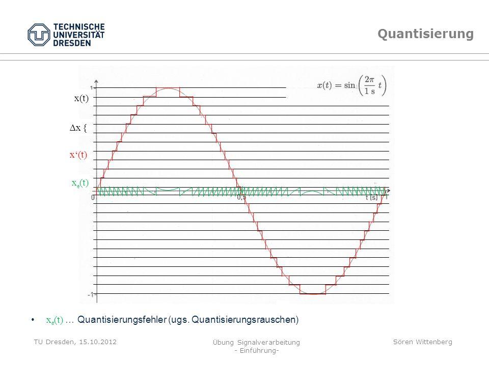 TU Dresden, 15.10.2012 Übung Signalverarbeitung - Einführung- Sören Wittenberg Quantisierung x(t) x { x(t) x´(t) … quantisiertes Signal (Quantisierung