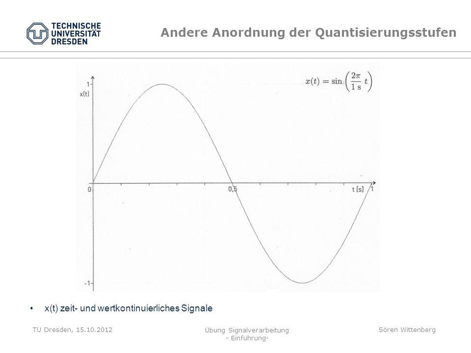 TU Dresden, 15.10.2012 Übung Signalverarbeitung - Einführung- Sören Wittenberg x e (t 0 ) = x(t 0 ) - x(t 0 ) Quantisierung Vorgehen zum Lösen der Auf