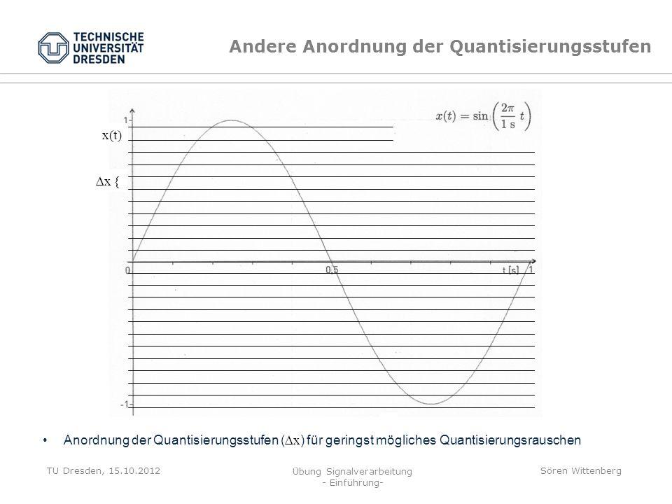 TU Dresden, 15.10.2012 Übung Signalverarbeitung - Einführung- Sören Wittenberg Andere Anordnung der Quantisierungsstufen x(t) zeit- und wertkontinuier