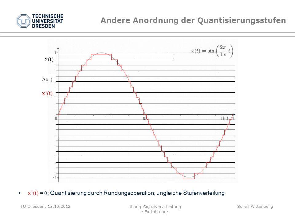 TU Dresden, 15.10.2012 Übung Signalverarbeitung - Einführung- Sören Wittenberg x(t) x { Anordnung der Quantisierungsstufen ( x ) für geringst mögliche