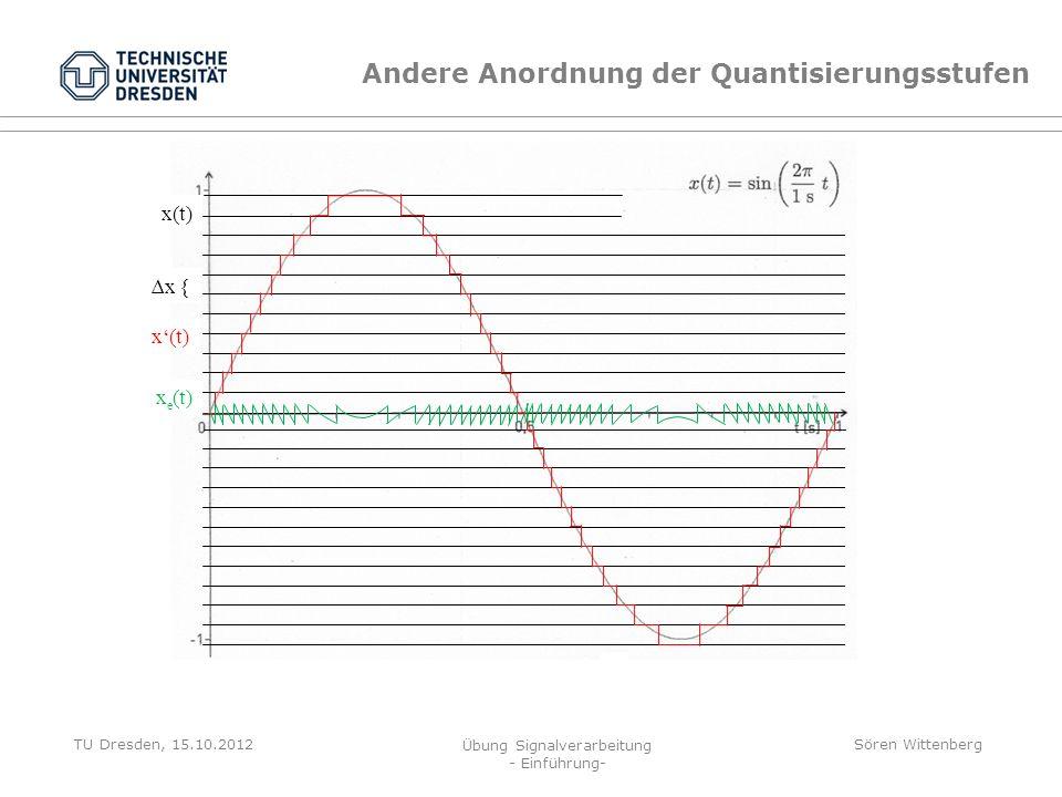 TU Dresden, 15.10.2012 Übung Signalverarbeitung - Einführung- Sören Wittenberg x(t) x { Andere Anordnung der Quantisierungsstufen x´(t) = 0; Quantisie