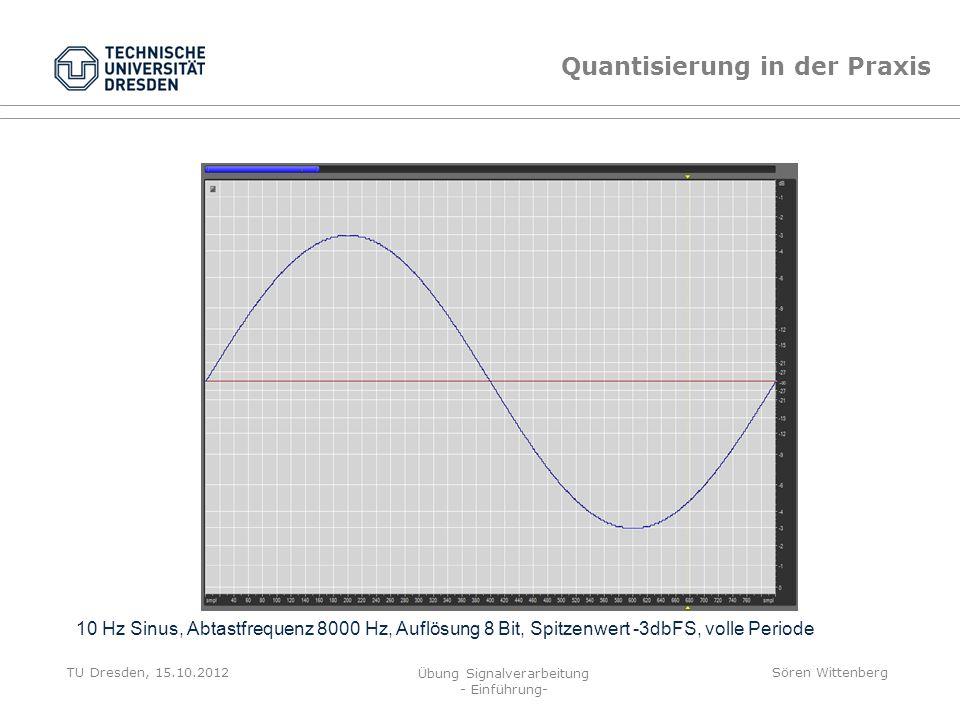 TU Dresden, 15.10.2012 Übung Signalverarbeitung - Einführung- Sören Wittenberg Quantisierung in der Praxis