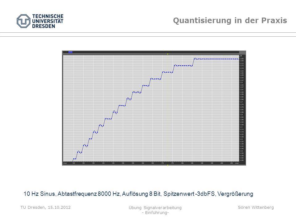 TU Dresden, 15.10.2012 Übung Signalverarbeitung - Einführung- Sören Wittenberg 10 Hz Sinus, Abtastfrequenz 8000 Hz, Auflösung 8 Bit, Spitzenwert -3dbF