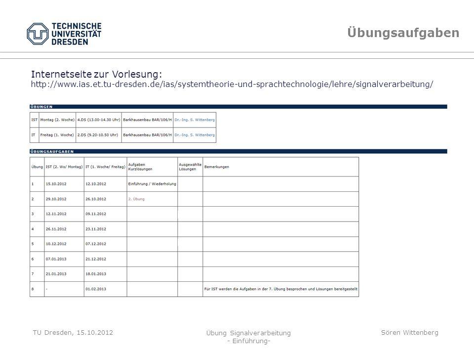 TU Dresden, 15.10.2012 Übung Signalverarbeitung - Einführung- Sören Wittenberg Übungsaufgaben Internetseite zur Vorlesung: http://www.ias.et.tu-dresden.de/ias/systemtheorie-und-sprachtechnologie/lehre/signalverarbeitung/