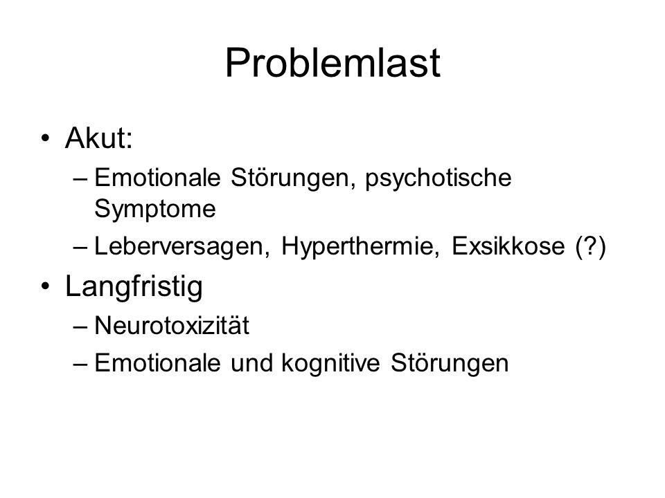 Problemlast Akut: –Emotionale Störungen, psychotische Symptome –Leberversagen, Hyperthermie, Exsikkose (?) Langfristig –Neurotoxizität –Emotionale und