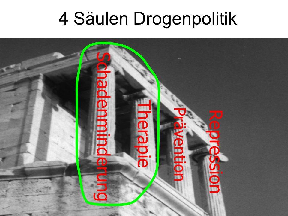 4 Säulen Drogenpolitik Repression Therapie Schadenminderung Prävention