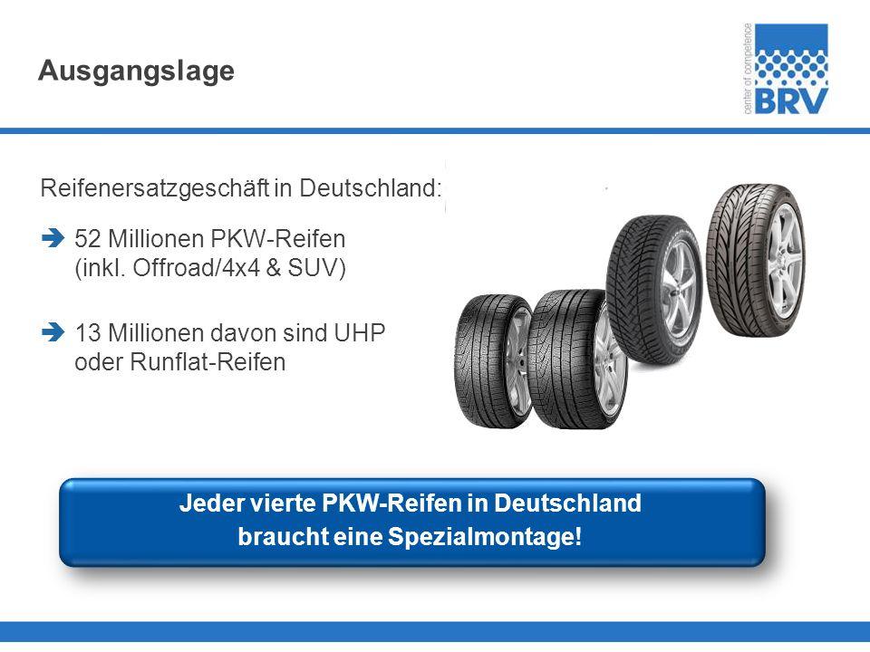 Ausgangslage Reifenersatzgeschäft in Deutschland: 52 Millionen PKW-Reifen (inkl. Offroad/4x4 & SUV) 13 Millionen davon sind UHP oder Runflat-Reifen Je
