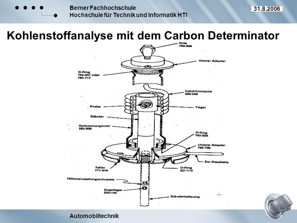 Berner Fachhochschule Hochschule für Technik und Informatik HTI Automobiltechnik 31.8.2006 Kohlenstoffgehalt Wulstdraht 0.9 mm C-Gehalt 0.67% Gürteldraht 0.31 mm C-Gehalt 1.115%