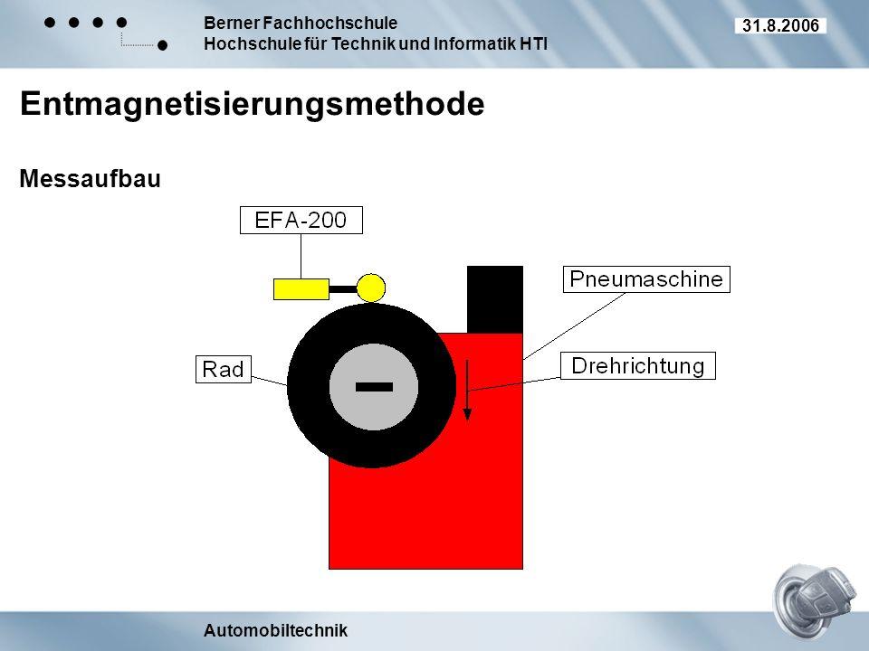 Berner Fachhochschule Hochschule für Technik und Informatik HTI Automobiltechnik 31.8.2006 Entmagnetisierungsmethode Messaufbau