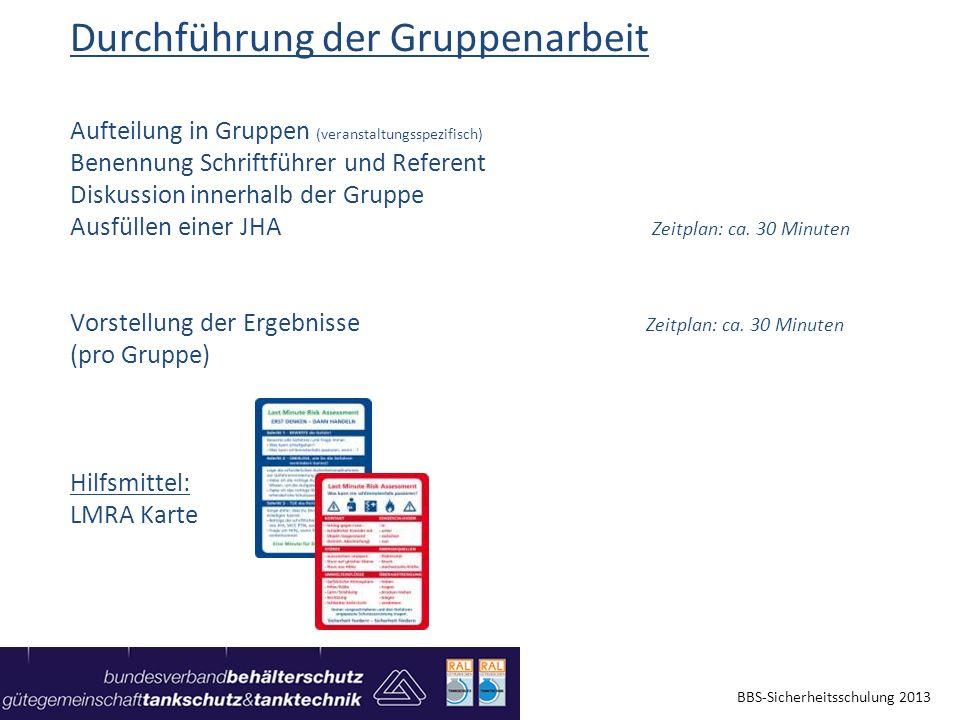 Durchführung der Gruppenarbeit Aufteilung in Gruppen (veranstaltungsspezifisch) Benennung Schriftführer und Referent Diskussion innerhalb der Gruppe A