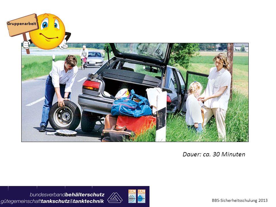 Gruppenarbeit Dauer: ca. 30 Minuten BBS-Sicherheitsschulung 2013