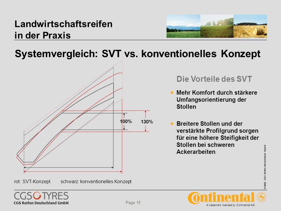 CGS Reifen Deutschland GmbH © 2005, CGS Reifen Deutschland GmbH A trademark licensed by Continental AG Page 15 Landwirtschaftsreifen in der Praxis Systemvergleich: SVT vs.