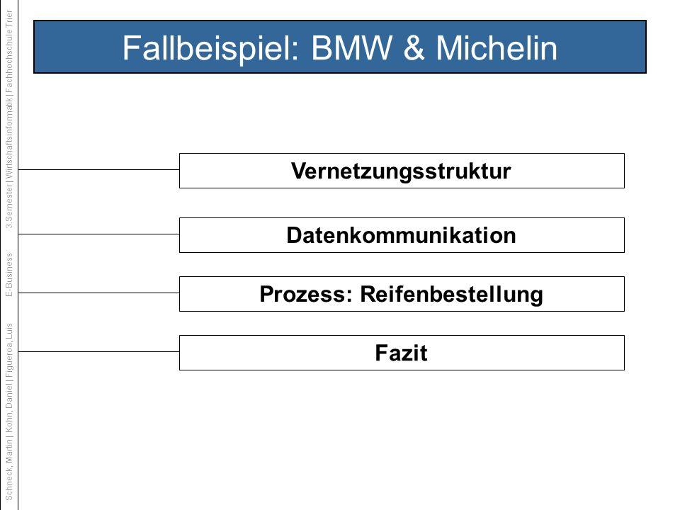 Fallbeispiel: BMW & Michelin Vernetzungsstruktur Datenkommunikation Prozess: Reifenbestellung Fazit Schneck, Martin | Kohn, Daniel | Figueroa, LuisE-Business3.Semester | Wirtschaftsinformatik | Fachhochschule Trier
