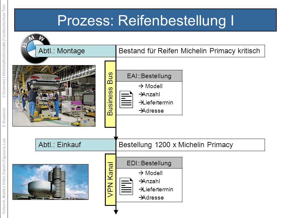 Abtl.: Montage EDI::Bestellung Modell Anzahl Liefertermin Adresse Bestand für Reifen Michelin Primacy kritisch Abtl.: EinkaufBestellung 1200 x Micheli