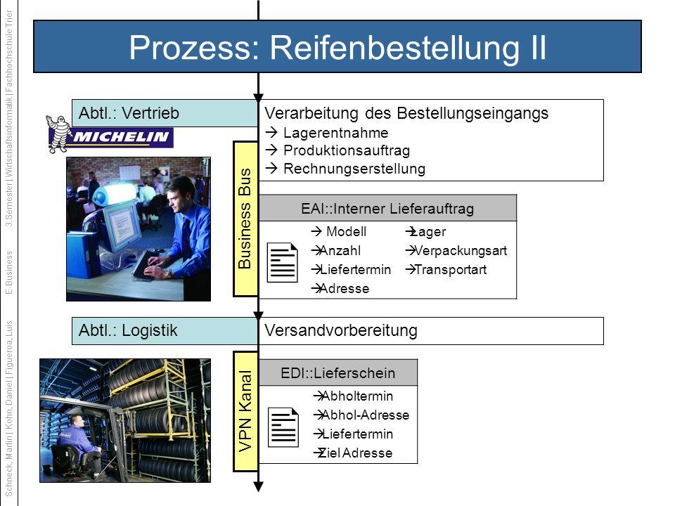 Verarbeitung des Bestellungseingangs Lagerentnahme Produktionsauftrag Rechnungserstellung Abtl.: Vertrieb Prozess: Reifenbestellung II EDI::Liefersche