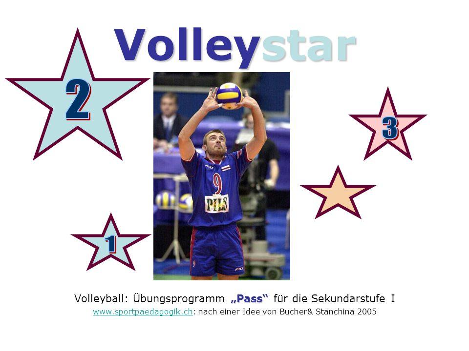 Volleystar Pass Volleyball: Übungsprogramm Pass für die Sekundarstufe I www.sportpaedagogik.chwww.sportpaedagogik.ch: nach einer Idee von Bucher& Stanchina 2005