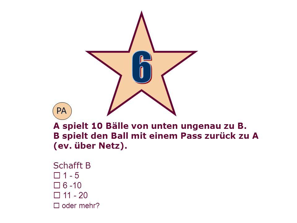 A spielt 10 Bälle von unten ungenau zu B. B spielt den Ball mit einem Pass zurück zu A (ev.