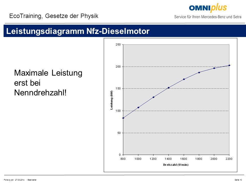 Folie-q.ppt 27.03.2014 / BearbeiterSeite 10 EcoTraining, Gesetze der Physik Maximale Leistung erst bei Nenndrehzahl.