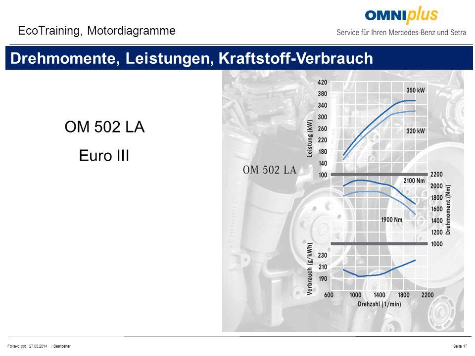 Folie-q.ppt 27.03.2014 / BearbeiterSeite 17 OM 502 LA Euro III EcoTraining, Motordiagramme Drehmomente, Leistungen, Kraftstoff-Verbrauch