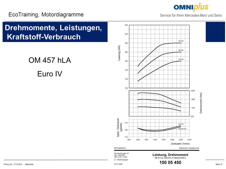 Folie-q.ppt 27.03.2014 / BearbeiterSeite 18 OM 457 hLA Euro IV EcoTraining, Motordiagramme Drehmomente, Leistungen, Kraftstoff-Verbrauch