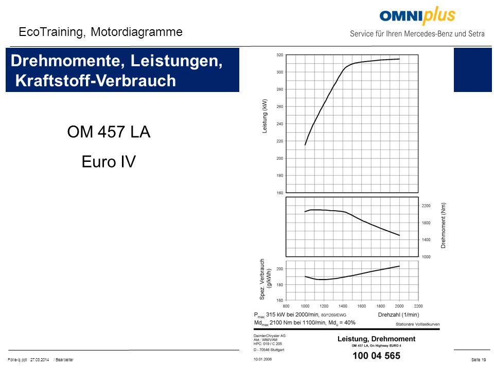 Folie-q.ppt 27.03.2014 / BearbeiterSeite 19 OM 457 LA Euro IV EcoTraining, Motordiagramme Drehmomente, Leistungen, Kraftstoff-Verbrauch