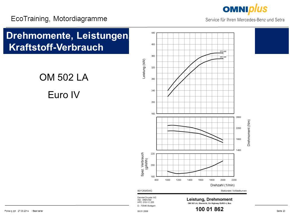 Folie-q.ppt 27.03.2014 / BearbeiterSeite 20 OM 502 LA Euro IV EcoTraining, Motordiagramme Drehmomente, Leistungen, Kraftstoff-Verbrauch