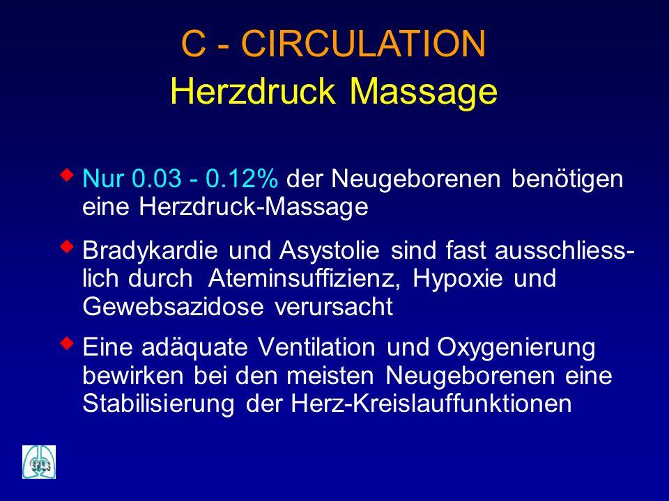C - CIRCULATION Herzdruck Massage Nur 0.03 - 0.12% der Neugeborenen benötigen eine Herzdruck-Massage Bradykardie und Asystolie sind fast ausschliess-