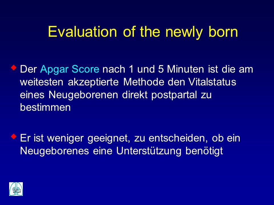 Der Apgar Score nach 1 und 5 Minuten ist die am weitesten akzeptierte Methode den Vitalstatus eines Neugeborenen direkt postpartal zu bestimmen Er ist