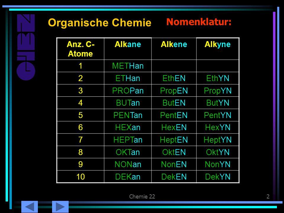 Chemie 222 Nomenklatur: Organische Chemie Anz. C- Atome AlkaneAlkeneAlkyne 1METHan 2ETHanEthENEthYN 3PROPanPropENPropYN 4BUTanButENButYN 5PENTanPentEN