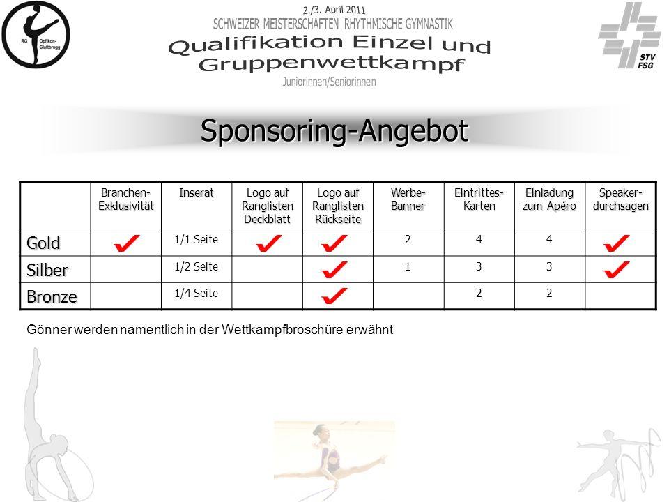 Sponsoring-Angebot Branchen- Exklusivität Inserat Logo auf Ranglisten Deckblatt Logo auf Ranglisten Rückseite Werbe- Banner Eintrittes- Karten Einladu