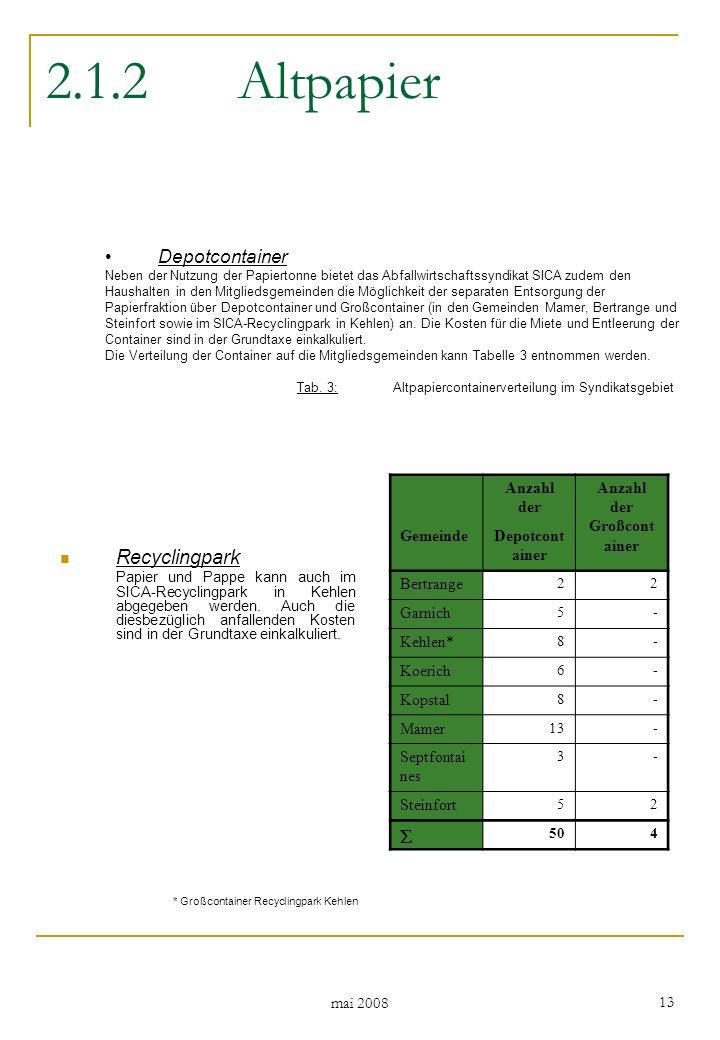 mai 2008 13 2.1.2Altpapier Anzahl der Anzahl der Großcont ainer GemeindeDepotcont ainer Bertrange 22 Garnich 5- Kehlen* 8- Koerich 6- Kopstal 8- Mamer 13- Septfontai nes 3- Steinfort 52 504 Recyclingpark Papier und Pappe kann auch im SICA-Recyclingpark in Kehlen abgegeben werden.