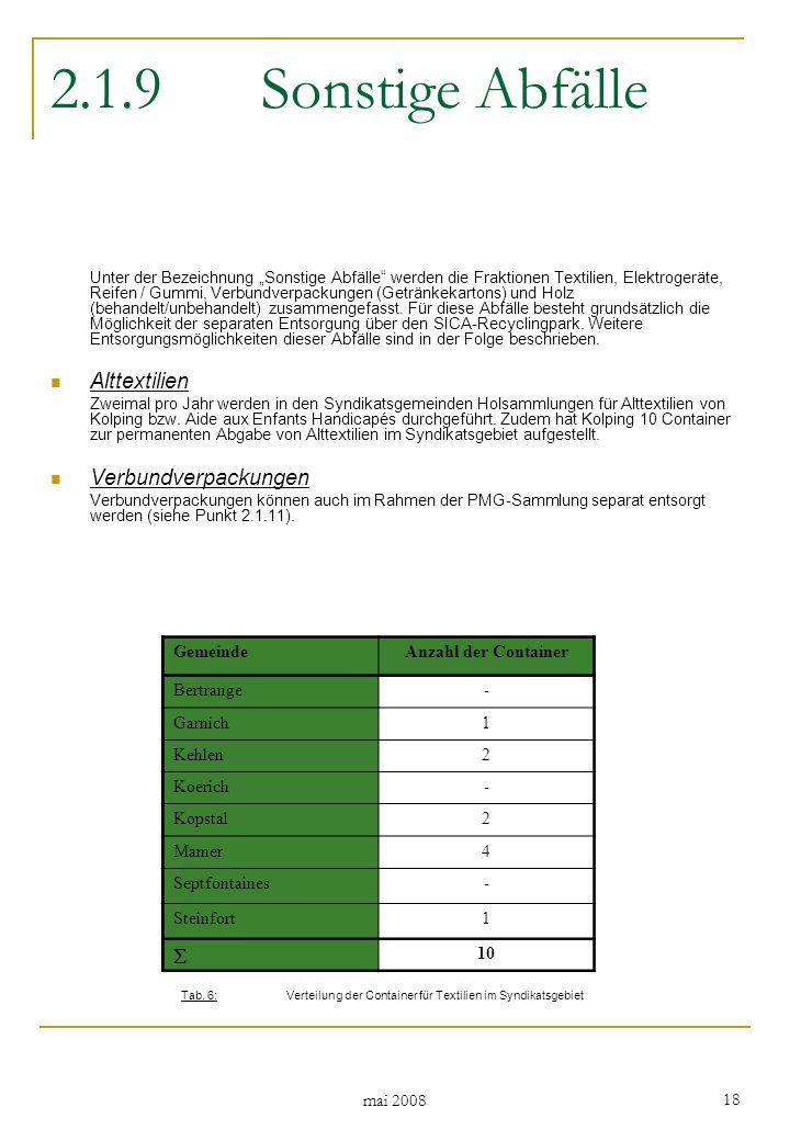 mai 2008 18 2.1.9Sonstige Abfälle Unter der Bezeichnung Sonstige Abfälle werden die Fraktionen Textilien, Elektrogeräte, Reifen / Gummi, Verbundverpackungen (Getränkekartons) und Holz (behandelt/unbehandelt) zusammengefasst.