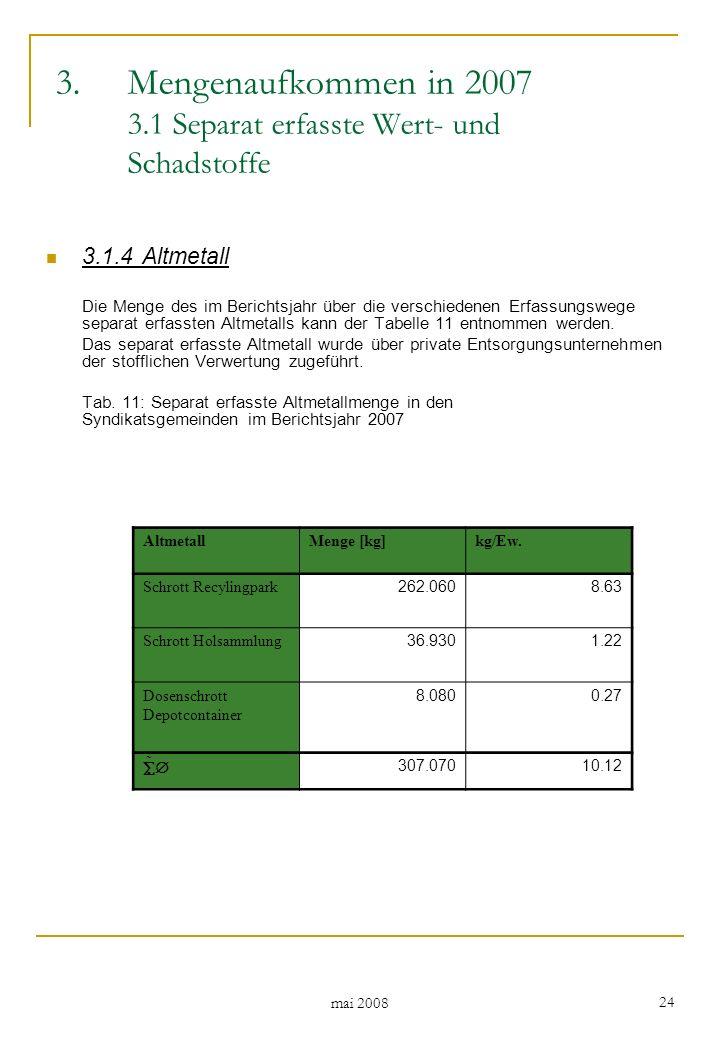 mai 2008 24 3.1.4Altmetall Die Menge des im Berichtsjahr über die verschiedenen Erfassungswege separat erfassten Altmetalls kann der Tabelle 11 entnommen werden.