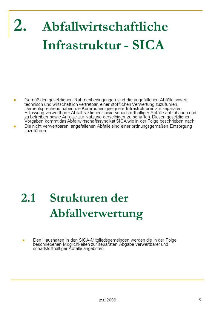 mai 2008 20 2.2Strukturen der Abfallentsorgung Die dem Zuständigkeitsbereich des Abfallwirtschaftssyndikates SICA obliegenden nicht verwerteten Abfälle sind einer ordnungsgemäßen Entsorgung zuzuführen.