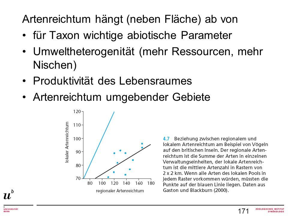 Artenreichtum hängt (neben Fläche) ab von für Taxon wichtige abiotische Parameter Umweltheterogenität (mehr Ressourcen, mehr Nischen) Produktivität de