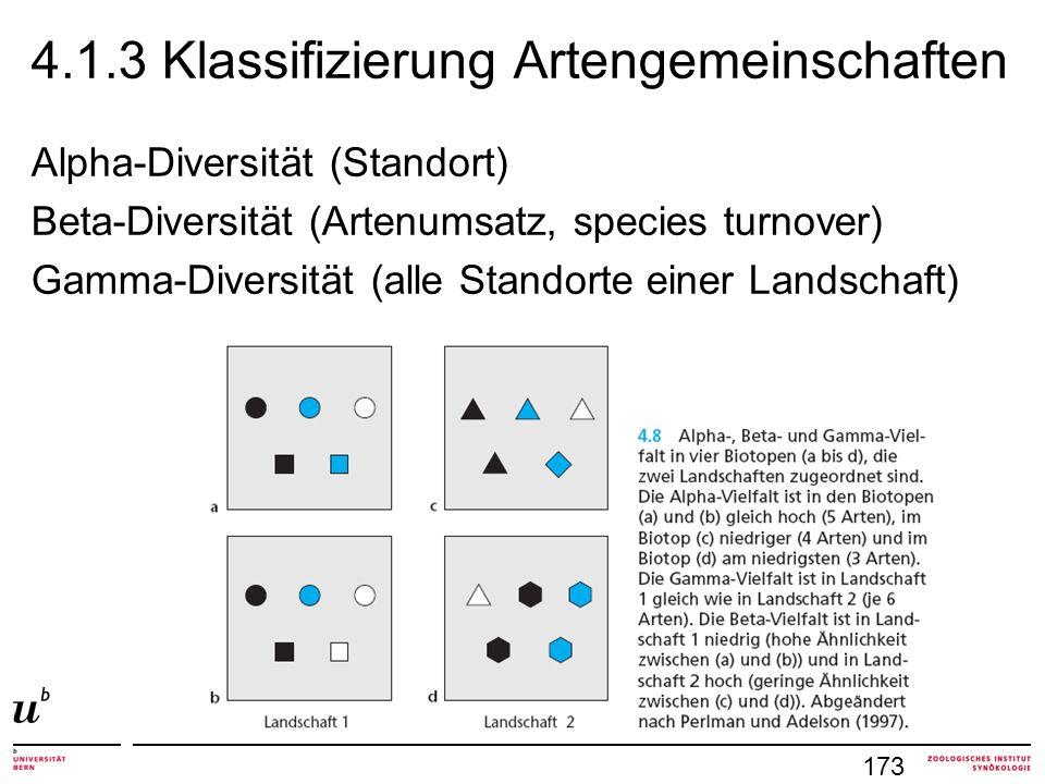 4.1.3 Klassifizierung Artengemeinschaften Alpha-Diversität (Standort) Beta-Diversität (Artenumsatz, species turnover) Gamma-Diversität (alle Standorte