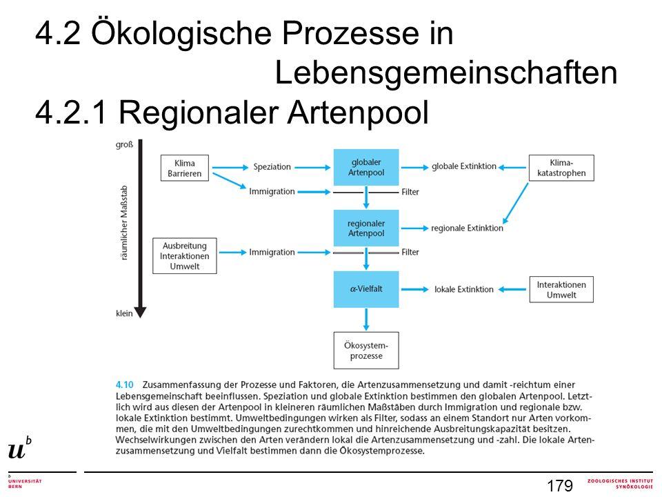 4.2 Ökologische Prozesse in Lebensgemeinschaften 4.2.1 Regionaler Artenpool 179