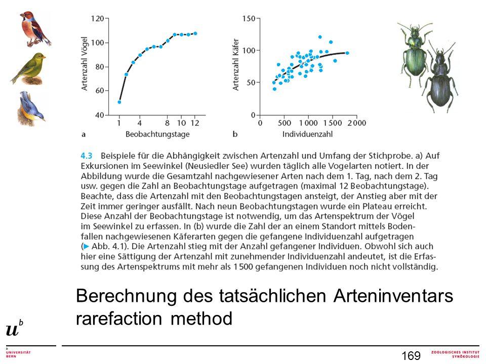 169 Berechnung des tatsächlichen Arteninventars rarefaction method