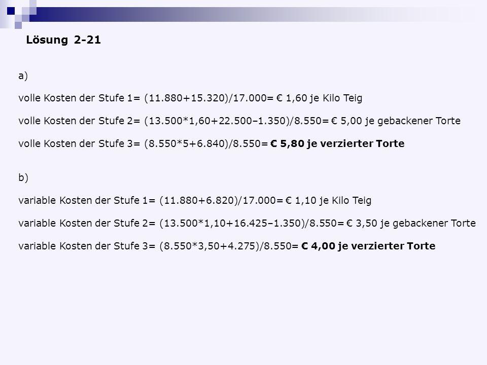 a) volle Kosten der Stufe 1= (11.880+15.320)/17.000= 1,60 je Kilo Teig volle Kosten der Stufe 2= (13.500*1,60+22.500–1.350)/8.550= 5,00 je gebackener Torte volle Kosten der Stufe 3= (8.550*5+6.840)/8.550= 5,80 je verzierter Torte b) variable Kosten der Stufe 1= (11.880+6.820)/17.000= 1,10 je Kilo Teig variable Kosten der Stufe 2= (13.500*1,10+16.425–1.350)/8.550= 3,50 je gebackener Torte variable Kosten der Stufe 3= (8.550*3,50+4.275)/8.550= 4,00 je verzierter Torte Lösung 2-21