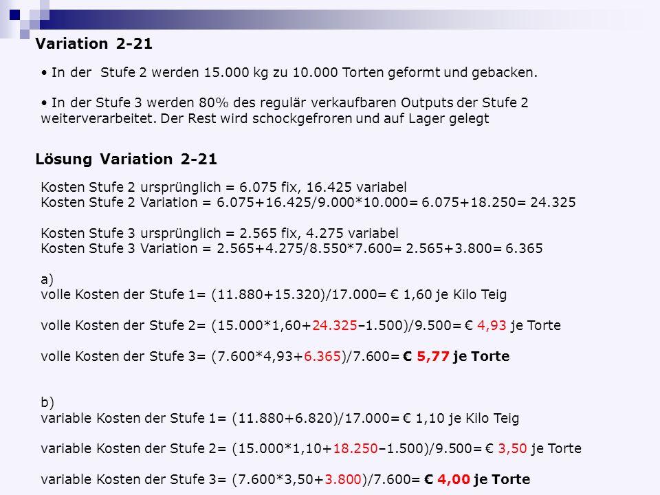 Lösung Variation 2-21 Kosten Stufe 2 ursprünglich = 6.075 fix, 16.425 variabel Kosten Stufe 2 Variation = 6.075+16.425/9.000*10.000= 6.075+18.250= 24.325 Kosten Stufe 3 ursprünglich = 2.565 fix, 4.275 variabel Kosten Stufe 3 Variation = 2.565+4.275/8.550*7.600= 2.565+3.800= 6.365 a) volle Kosten der Stufe 1= (11.880+15.320)/17.000= 1,60 je Kilo Teig volle Kosten der Stufe 2= (15.000*1,60+24.325–1.500)/9.500= 4,93 je Torte volle Kosten der Stufe 3= (7.600*4,93+6.365)/7.600= 5,77 je Torte b) variable Kosten der Stufe 1= (11.880+6.820)/17.000= 1,10 je Kilo Teig variable Kosten der Stufe 2= (15.000*1,10+18.250–1.500)/9.500= 3,50 je Torte variable Kosten der Stufe 3= (7.600*3,50+3.800)/7.600= 4,00 je Torte Variation 2-21 In der Stufe 2 werden 15.000 kg zu 10.000 Torten geformt und gebacken.