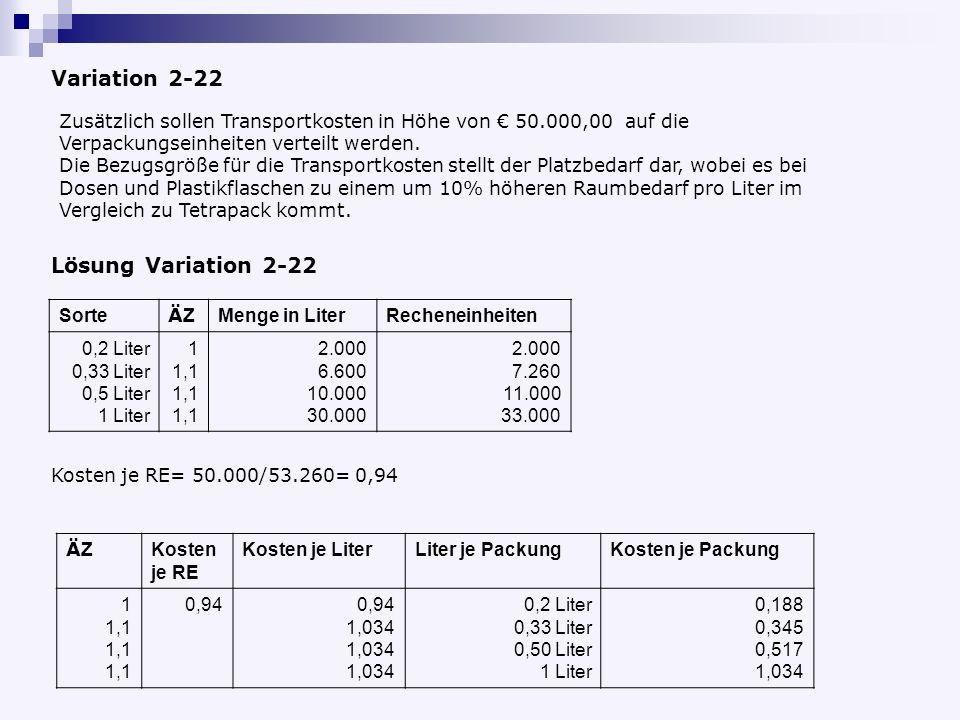 Lösung Variation 2-22 Kosten je RE= 50.000/53.260= 0,94 Sorte ÄZÄZ Menge in LiterRecheneinheiten 0,2 Liter 0,33 Liter 0,5 Liter 1 Liter 1 1,1 2.000 6.600 10.000 30.000 2.000 7.260 11.000 33.000 ÄZÄZ Kosten je RE Kosten je LiterLiter je PackungKosten je Packung 1 1,1 0,94 1,034 0,2 Liter 0,33 Liter 0,50 Liter 1 Liter 0,188 0,345 0,517 1,034 Variation 2-22 Zusätzlich sollen Transportkosten in Höhe von 50.000,00 auf die Verpackungseinheiten verteilt werden.