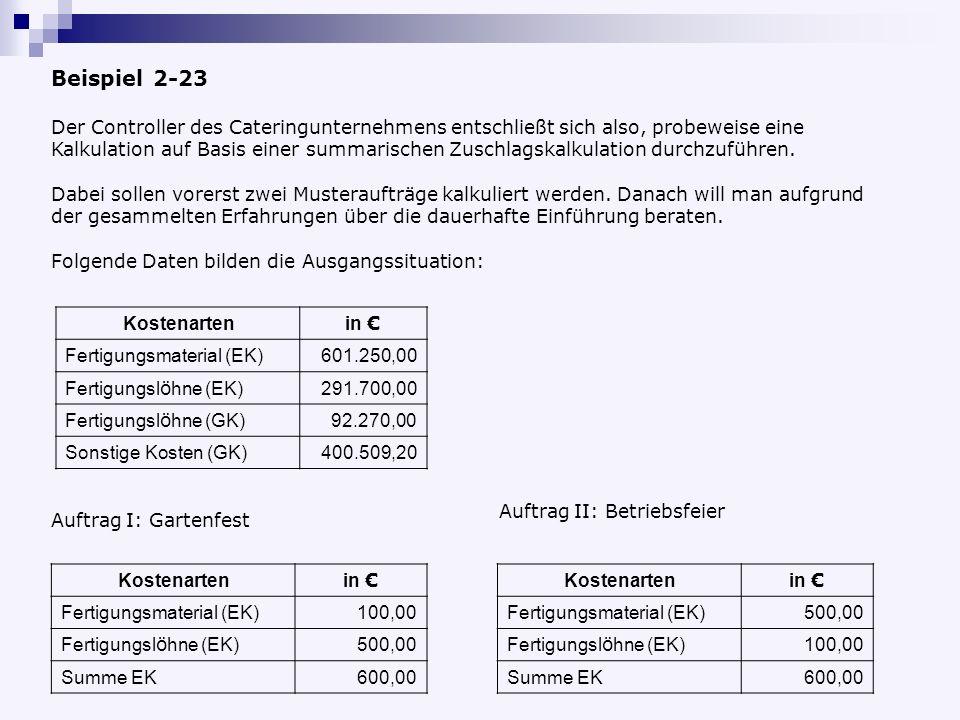 Beispiel 2-23 Der Controller des Cateringunternehmens entschließt sich also, probeweise eine Kalkulation auf Basis einer summarischen Zuschlagskalkulation durchzuführen.